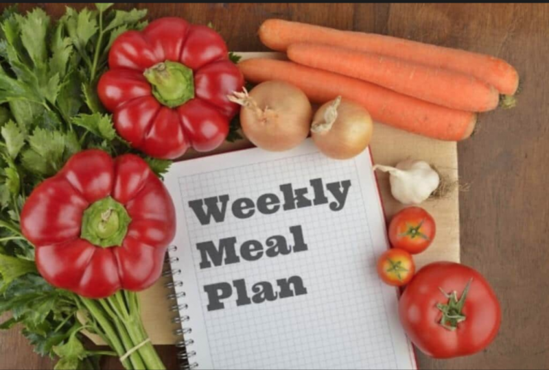 Weekly Meal Plan | Mipstick Nutrition